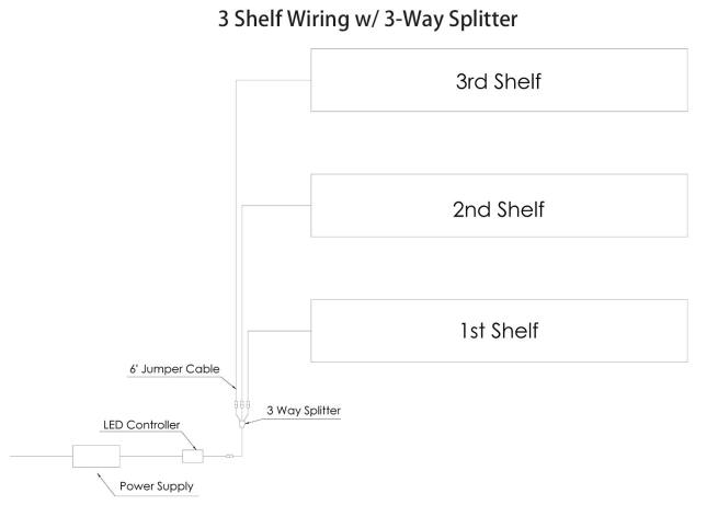 Shelf Wiring w/ 3 Way Splitter