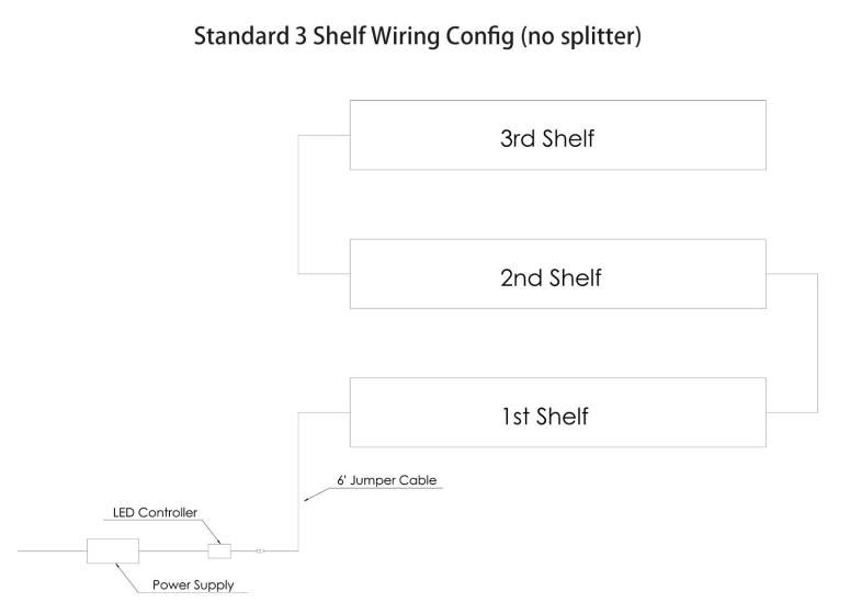 Standard Shelf Wiring Layout (no splitter)